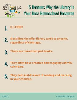 Library Homeschool Resource